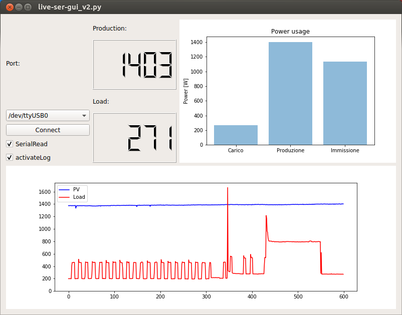 Power data logger with GUI – ingDemurtas