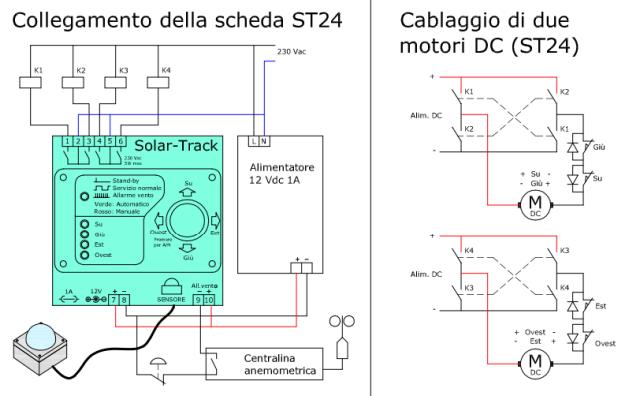 cablaggio.elettrico.inseguitore.solare